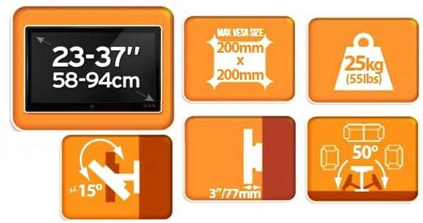 LCDST32 RO header 1 Zonemarket